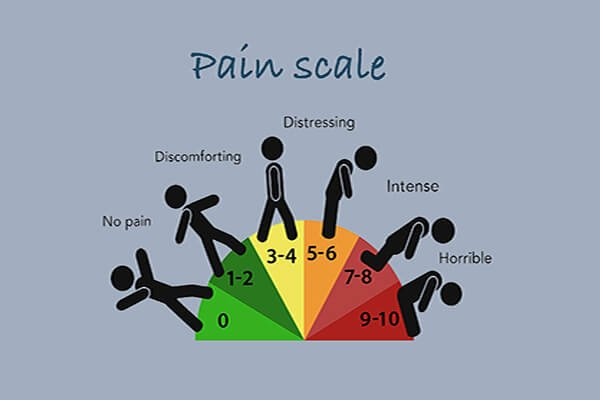 IMAGE - Pain scale